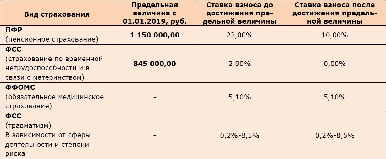 Таблица_ру